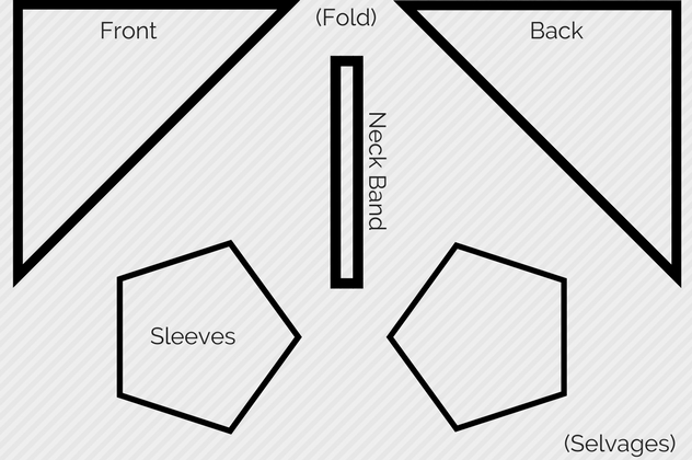 Alternate Ebony Cutting Diagram | Style Maker Fabrics